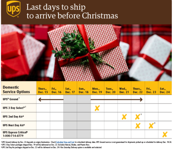 2016 UPS Last Days To Ship For Christmas Delivery